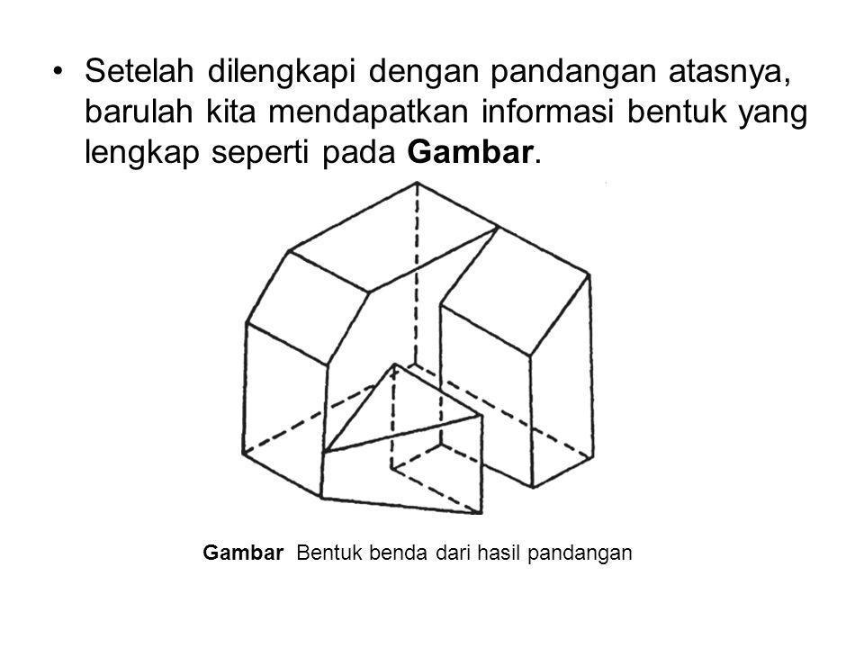 Setelah dilengkapi dengan pandangan atasnya, barulah kita mendapatkan informasi bentuk yang lengkap seperti pada Gambar.