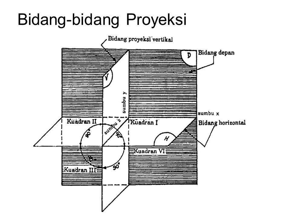 Bidang-bidang Proyeksi