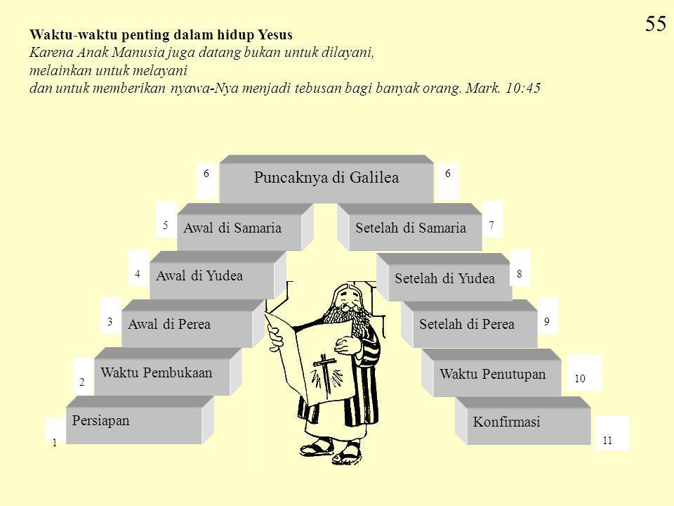 55 Puncaknya di Galilea Waktu-waktu penting dalam hidup Yesus