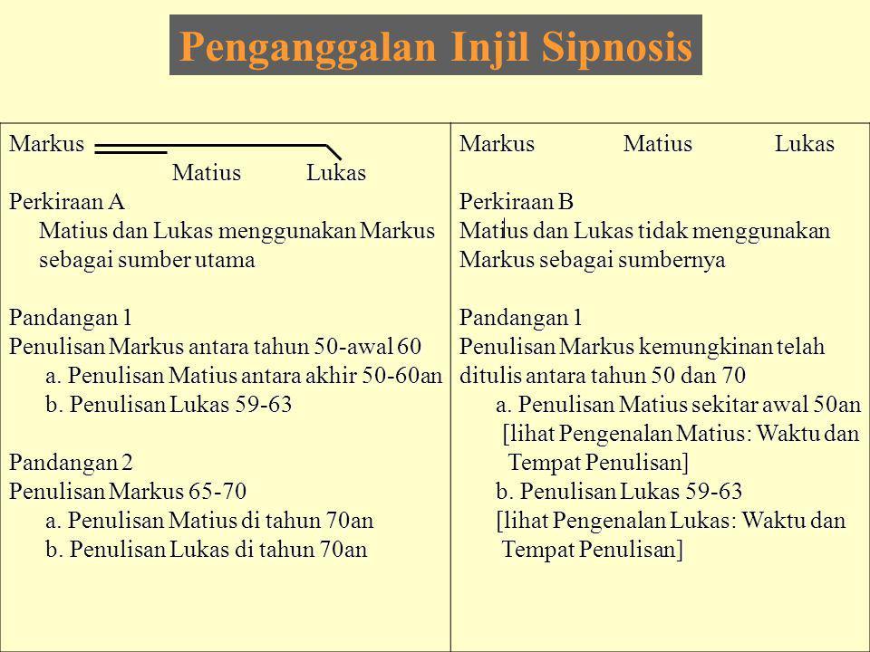 Penganggalan Injil Sipnosis