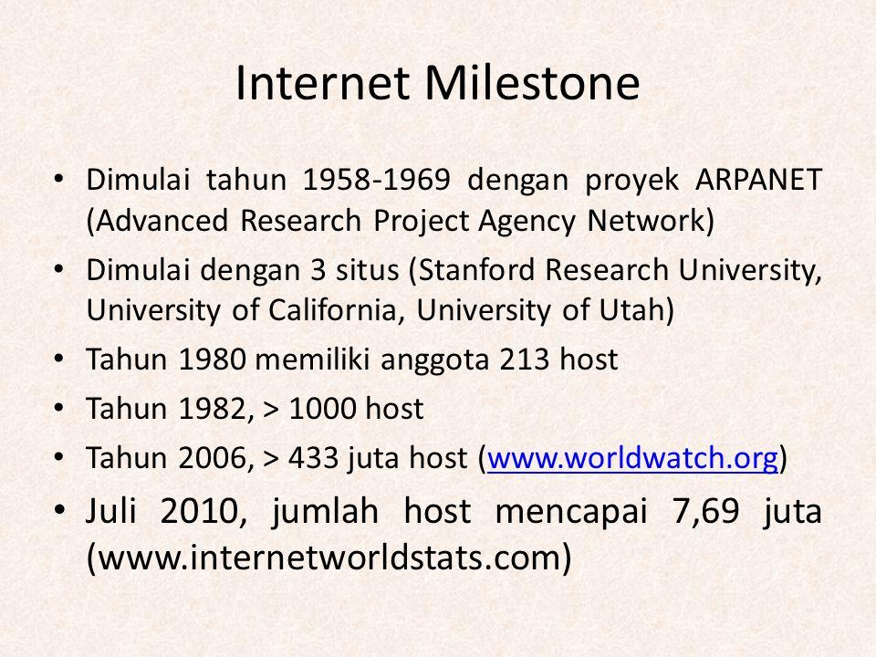Internet Milestone Dimulai tahun 1958-1969 dengan proyek ARPANET (Advanced Research Project Agency Network)
