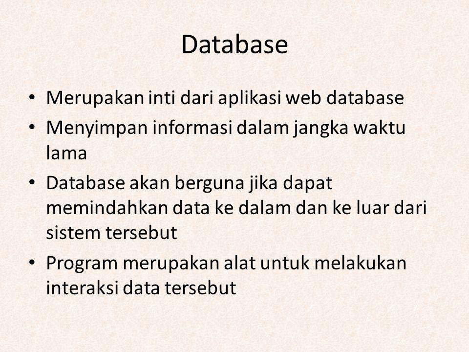 Database Merupakan inti dari aplikasi web database
