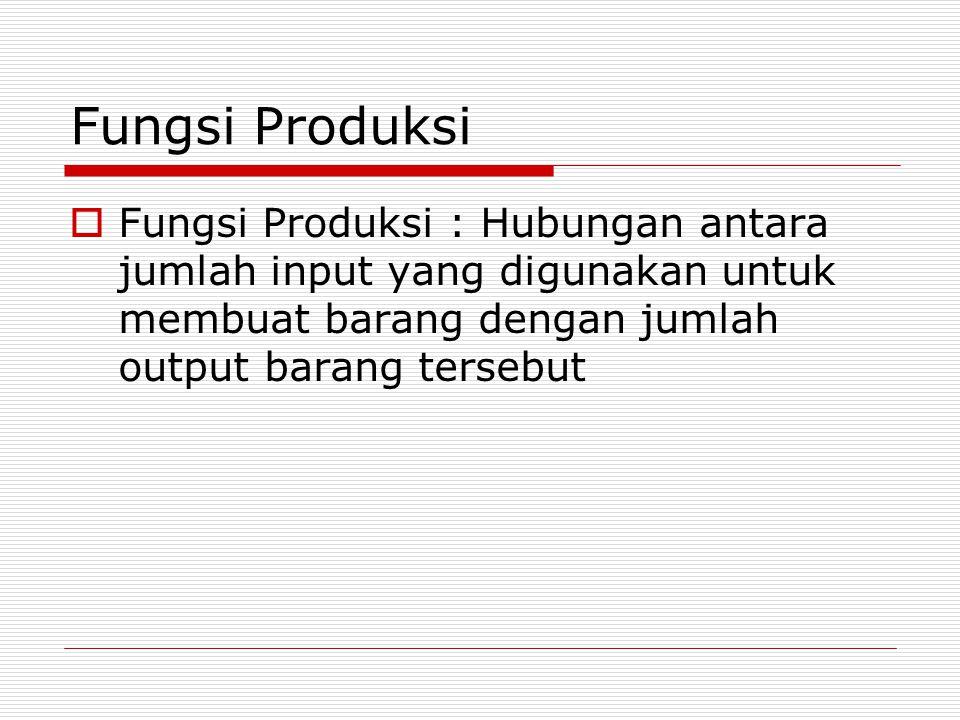 Fungsi Produksi Fungsi Produksi : Hubungan antara jumlah input yang digunakan untuk membuat barang dengan jumlah output barang tersebut.