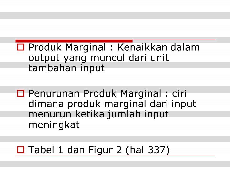 Produk Marginal : Kenaikkan dalam output yang muncul dari unit tambahan input