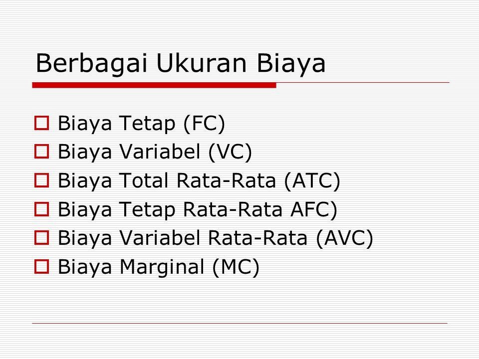 Berbagai Ukuran Biaya Biaya Tetap (FC) Biaya Variabel (VC)
