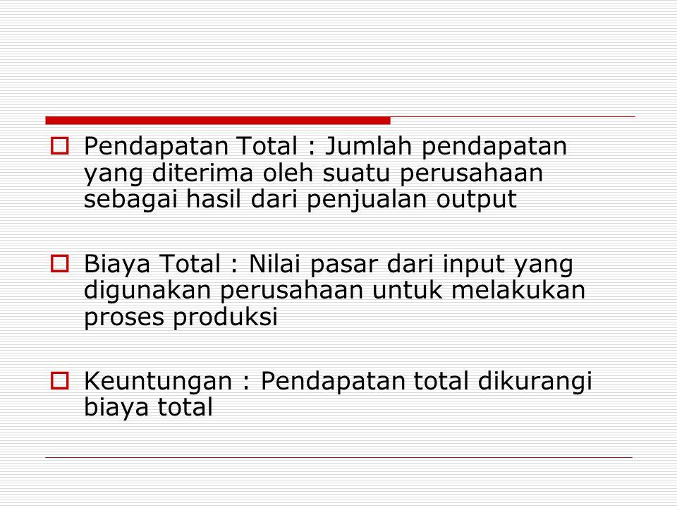 Pendapatan Total : Jumlah pendapatan yang diterima oleh suatu perusahaan sebagai hasil dari penjualan output