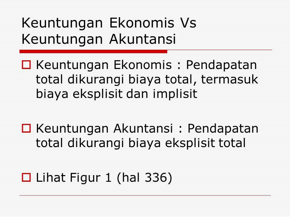 Keuntungan Ekonomis Vs Keuntungan Akuntansi