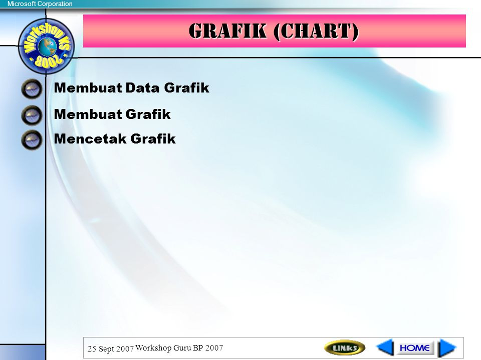 Grafik (Chart) Membuat Data Grafik Membuat Grafik Mencetak Grafik