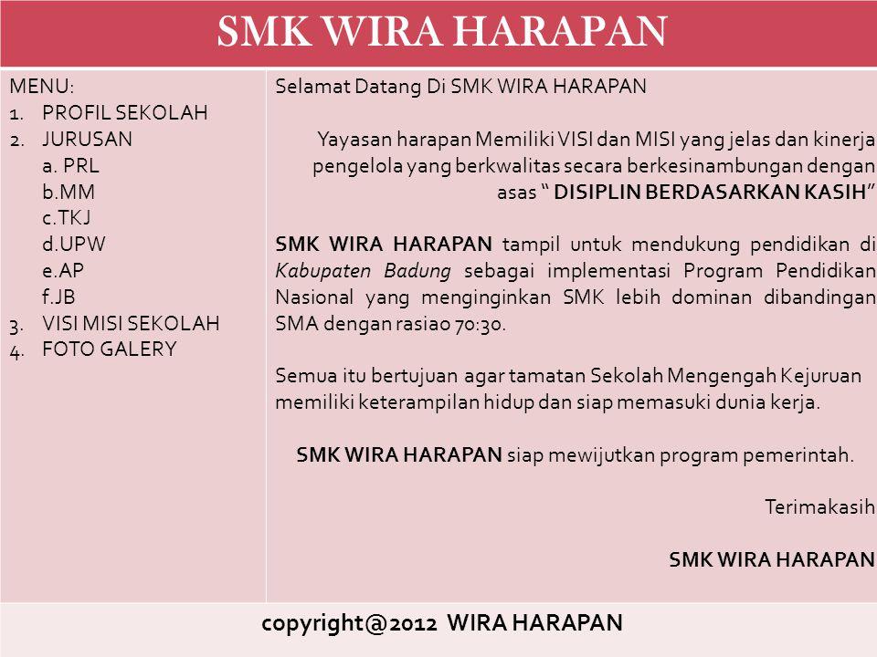 copyright@2012 WIRA HARAPAN