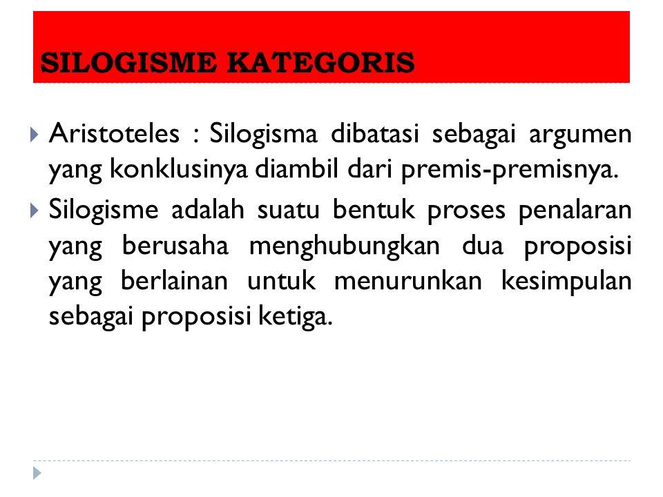 SILOGISME KATEGORIS Aristoteles : Silogisma dibatasi sebagai argumen yang konklusinya diambil dari premis-premisnya.