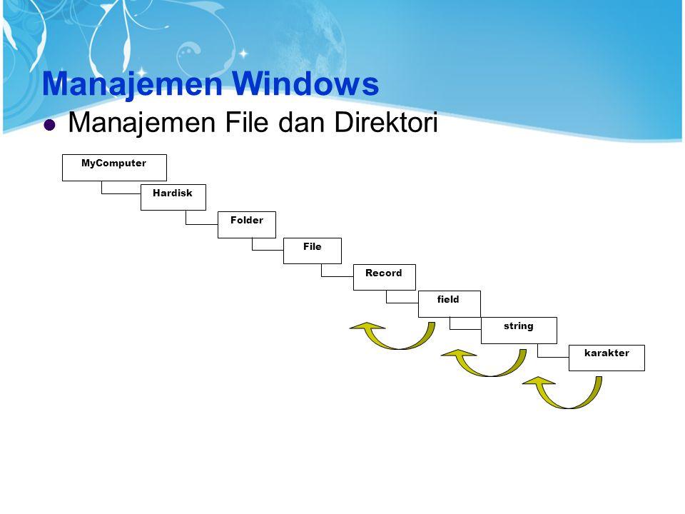 Manajemen Windows Manajemen File dan Direktori 5 MyComputer Hardisk