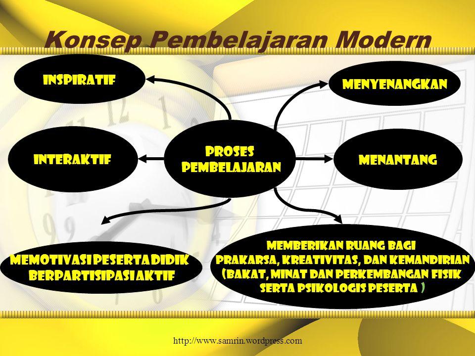 Konsep Pembelajaran Modern