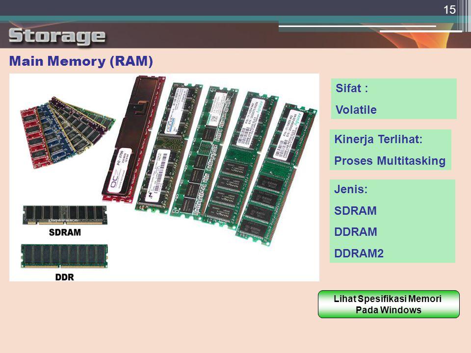 Lihat Spesifikasi Memori
