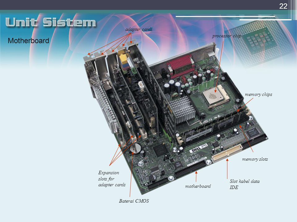 Motherboard adapter cards processor chip memory chips memory slots