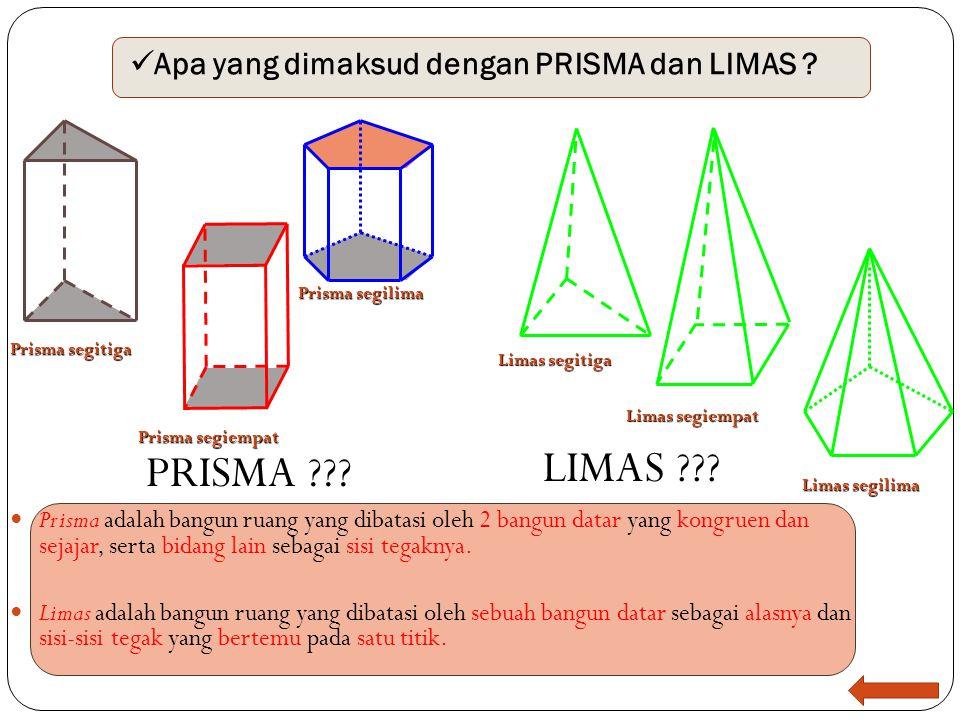 Apa yang dimaksud dengan PRISMA dan LIMAS