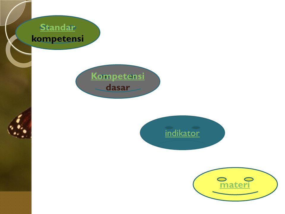 Standar kompetensi Kompetensi dasar indikator materi