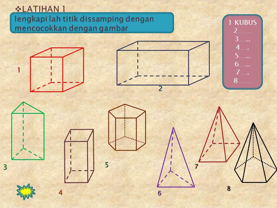 LATIHAN 1 lengkapi lah titik dissamping dengan mencocokkan dengan gambar