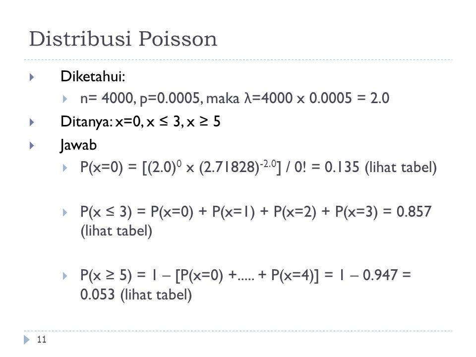 Distribusi Poisson Diketahui: