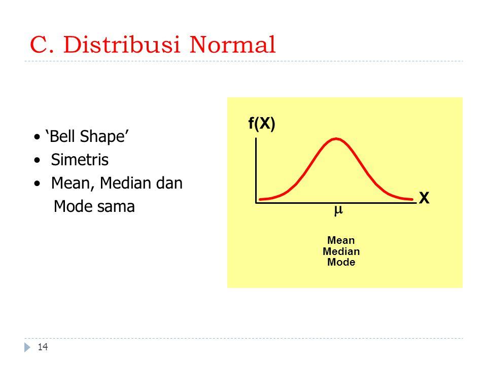 C. Distribusi Normal f(X) 'Bell Shape' Simetris Mean, Median dan