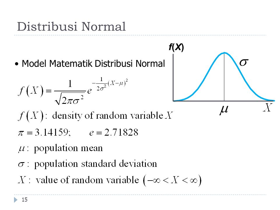 Distribusi Normal f(X) s Model Matematik Distribusi Normal m