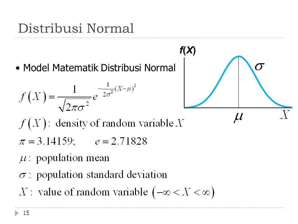 Distribusi Normal f(X) s Model Matematik Distribusi Normal m
