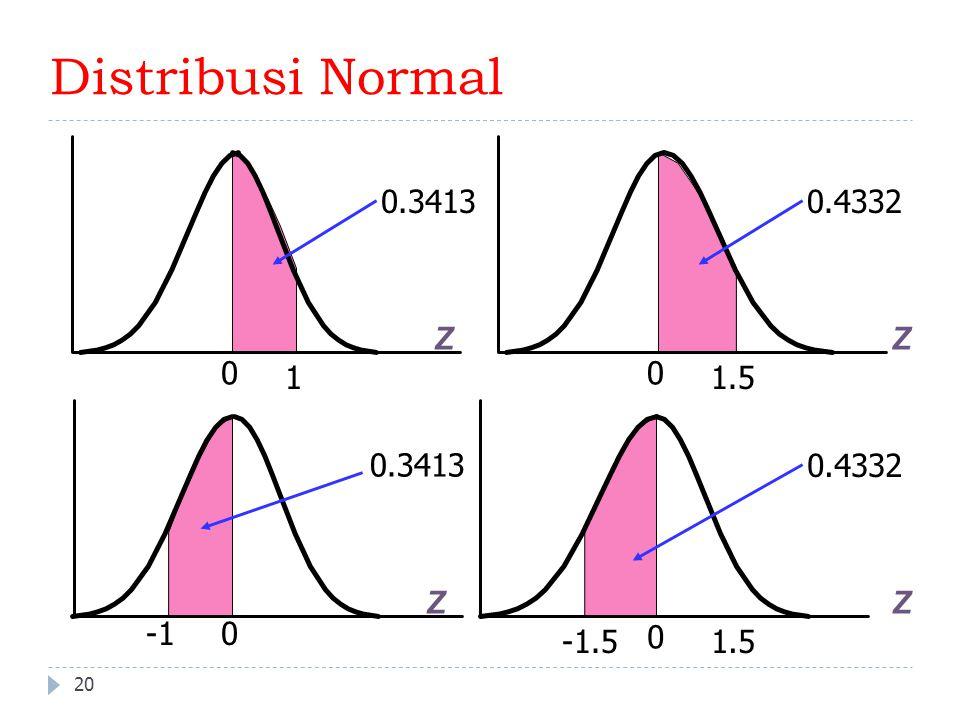 Distribusi Normal 0.3413 0.4332 Z Z 1 1.5 0.3413 0.4332 Z Z -1 -1.5