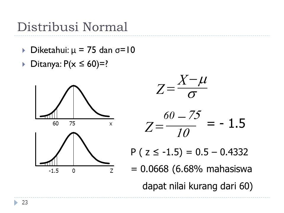 X - m Z = s - Z = Distribusi Normal 75 = - 1.5 10 60