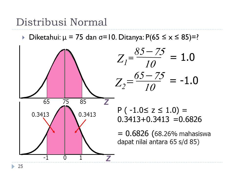 - Z1 - = Z2 Distribusi Normal 85 75 = 1.0 10 65 75 = -1.0 10 =