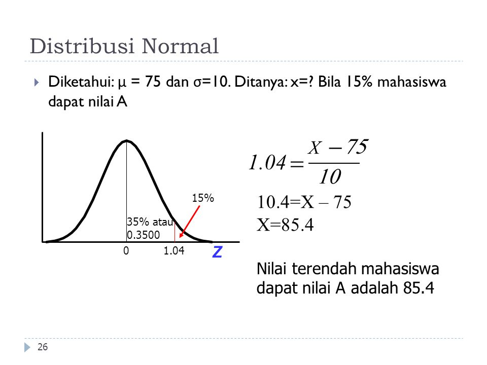 - = Distribusi Normal X 10.4=X – 75 X=85.4