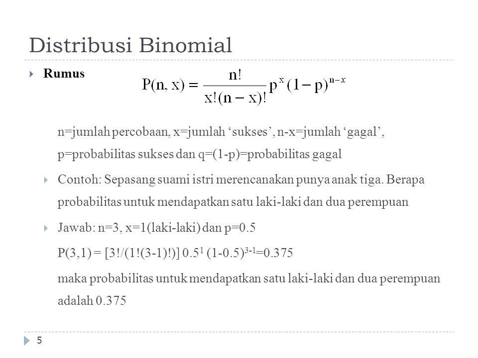 Distribusi Binomial Rumus