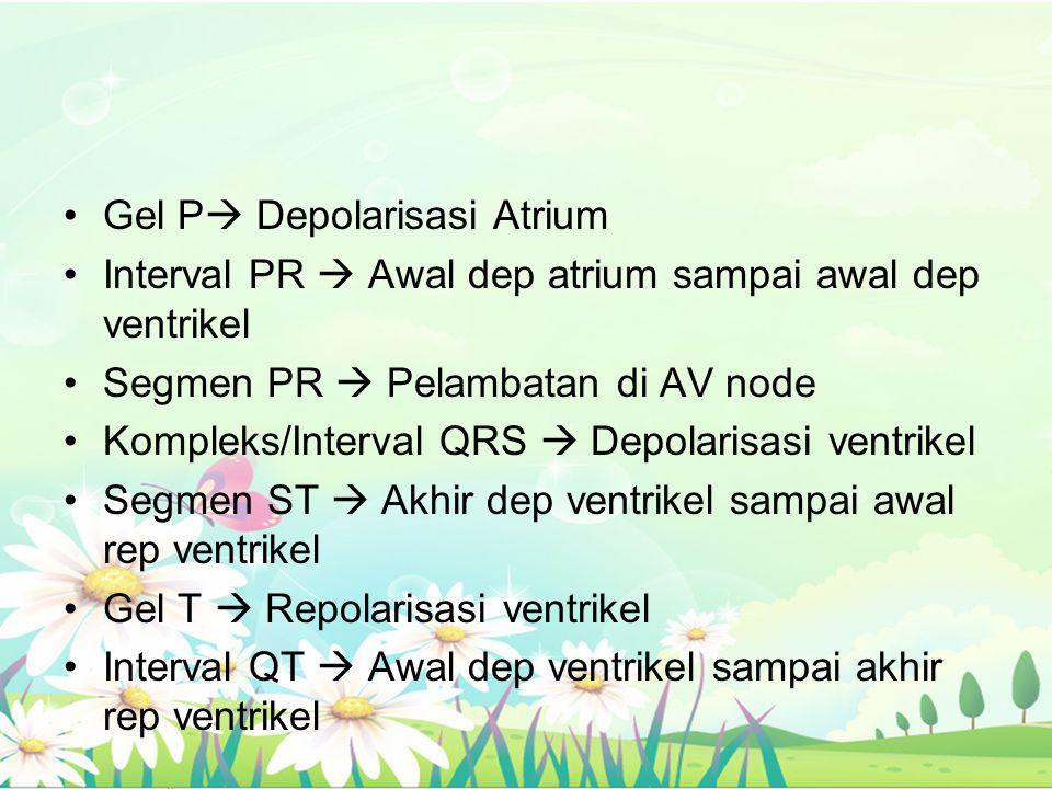 Gel P Depolarisasi Atrium