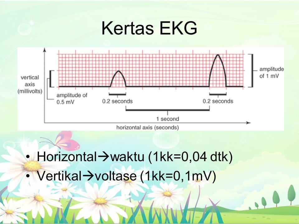 Kertas EKG Horizontalwaktu (1kk=0,04 dtk)