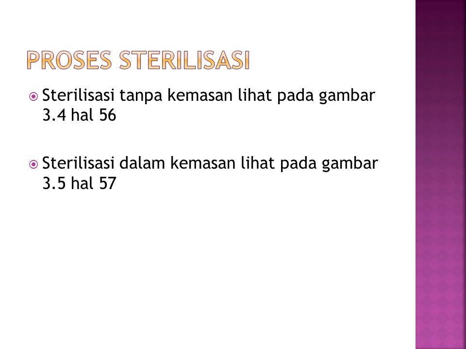 Proses Sterilisasi Sterilisasi tanpa kemasan lihat pada gambar 3.4 hal 56.