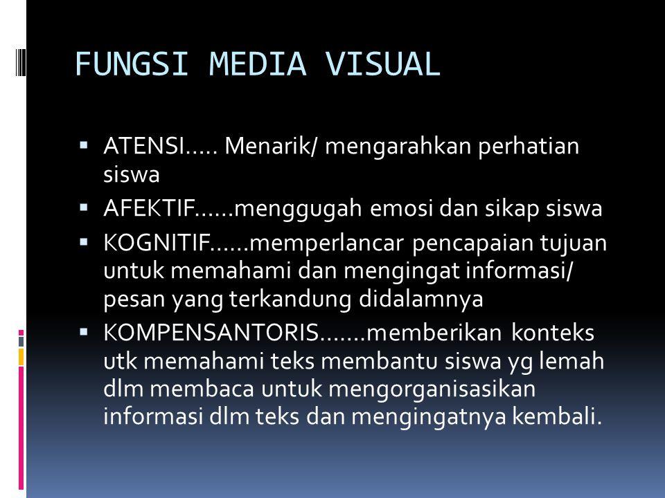 FUNGSI MEDIA VISUAL ATENSI….. Menarik/ mengarahkan perhatian siswa