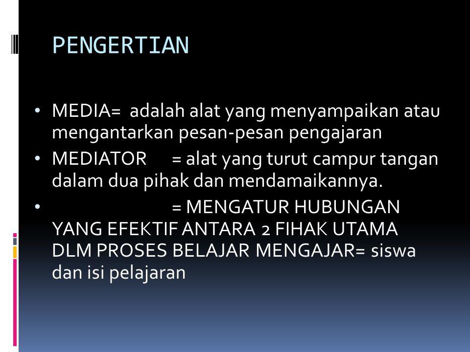 PENGERTIAN MEDIA= adalah alat yang menyampaikan atau mengantarkan pesan-pesan pengajaran.