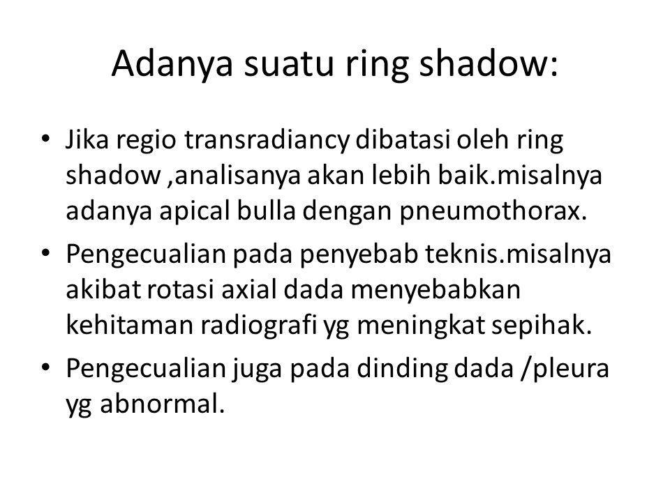 Adanya suatu ring shadow: