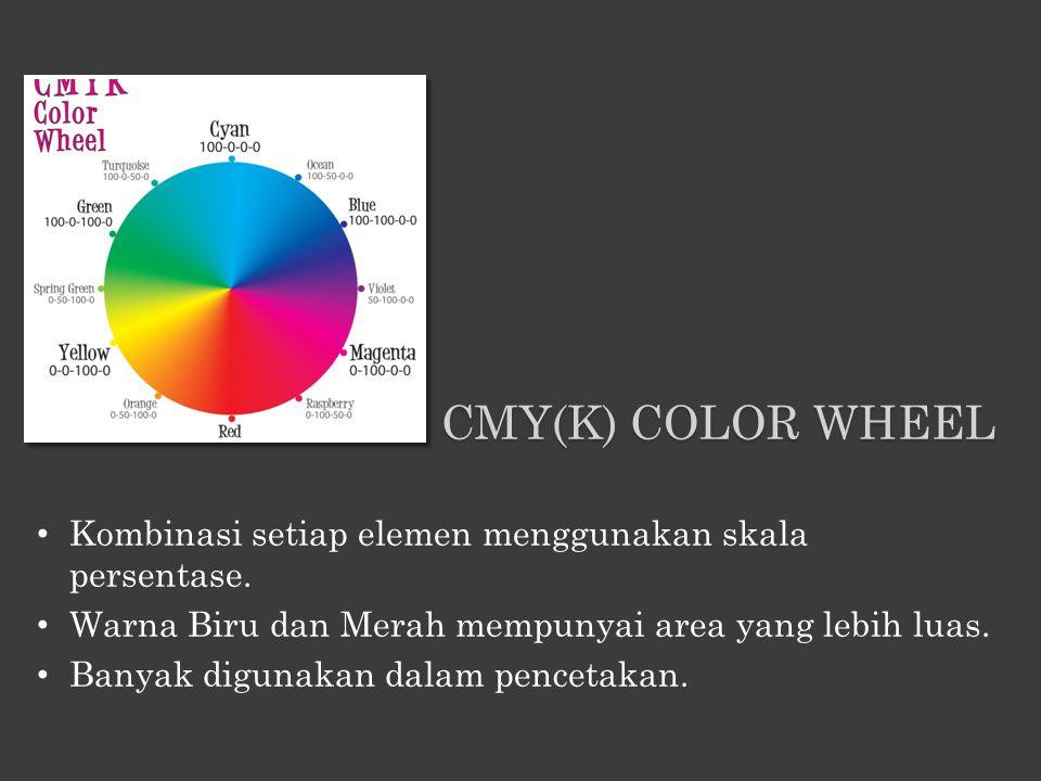 CMY(K) COLOR WHEEL Kombinasi setiap elemen menggunakan skala persentase. Warna Biru dan Merah mempunyai area yang lebih luas.