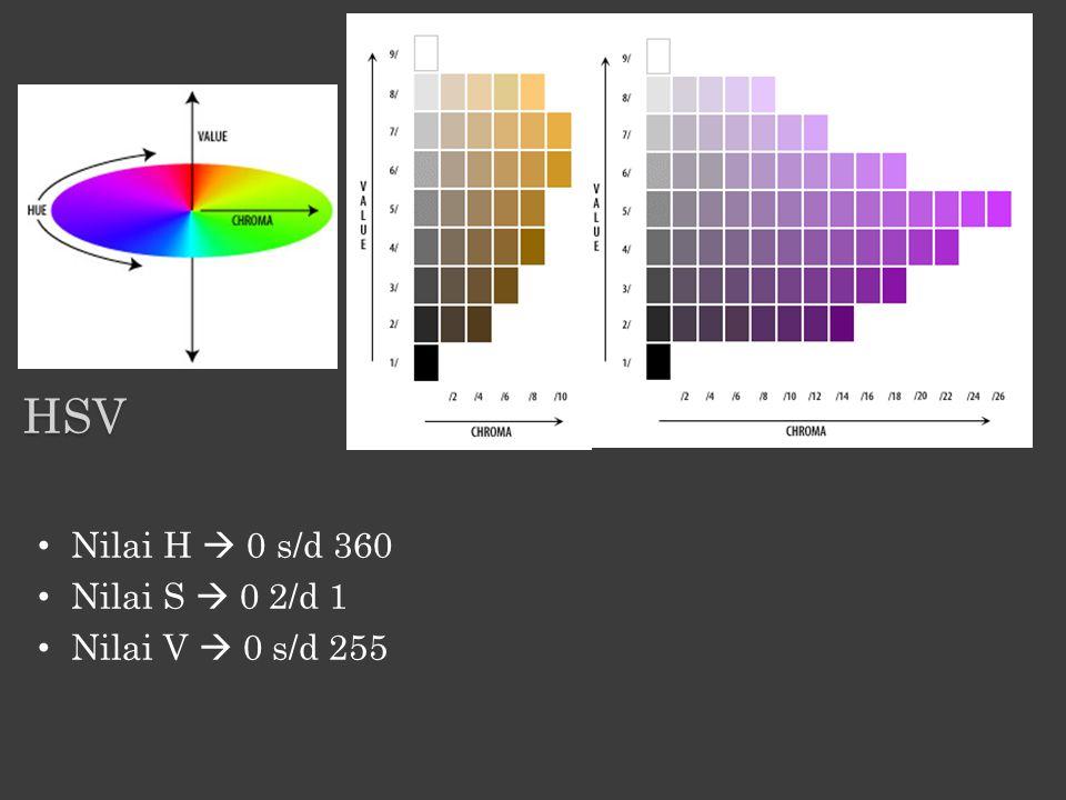 HSV Nilai H  0 s/d 360 Nilai S  0 2/d 1 Nilai V  0 s/d 255