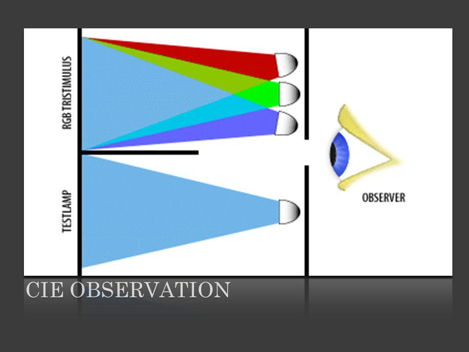 CIE Observation