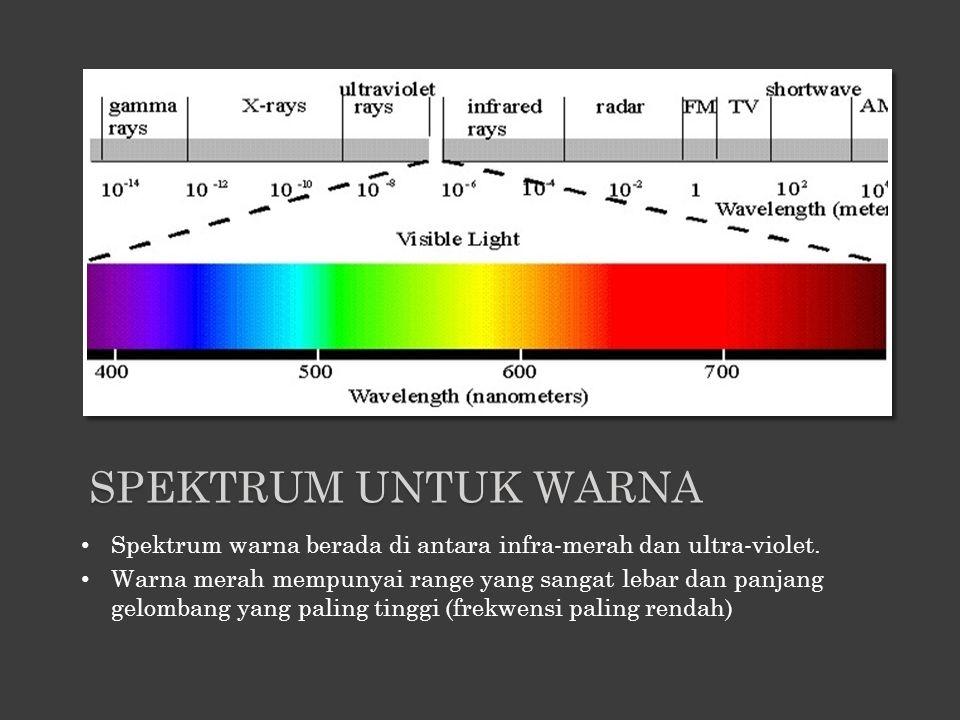 Spektrum untuk warna Spektrum warna berada di antara infra-merah dan ultra-violet.
