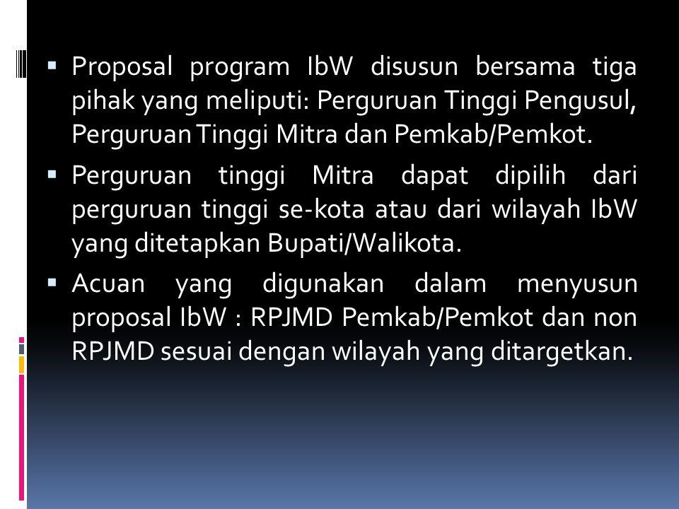 Proposal program IbW disusun bersama tiga pihak yang meliputi: Perguruan Tinggi Pengusul, Perguruan Tinggi Mitra dan Pemkab/Pemkot.
