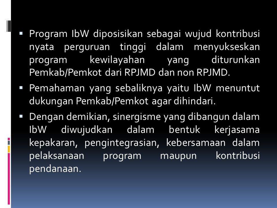 Program IbW diposisikan sebagai wujud kontribusi nyata perguruan tinggi dalam menyukseskan program kewilayahan yang diturunkan Pemkab/Pemkot dari RPJMD dan non RPJMD.