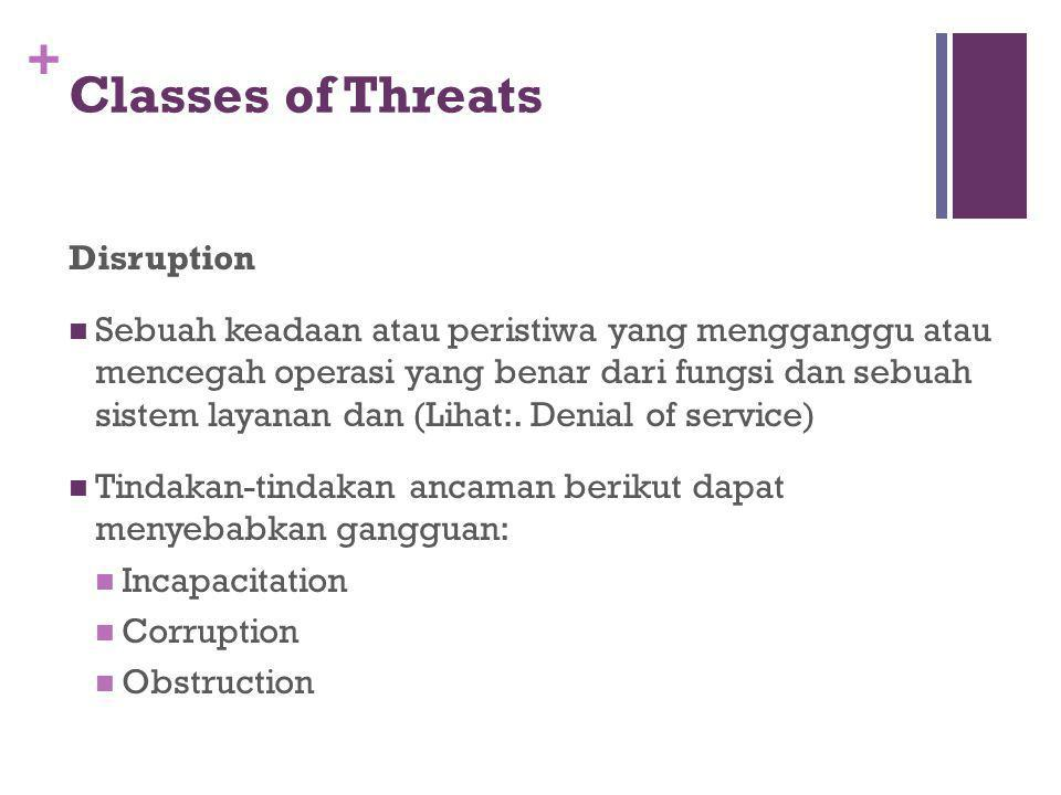 Classes of Threats Disruption