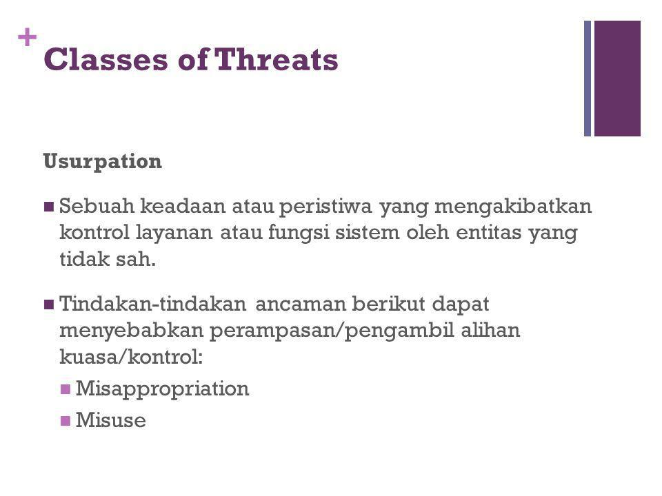 Classes of Threats Usurpation