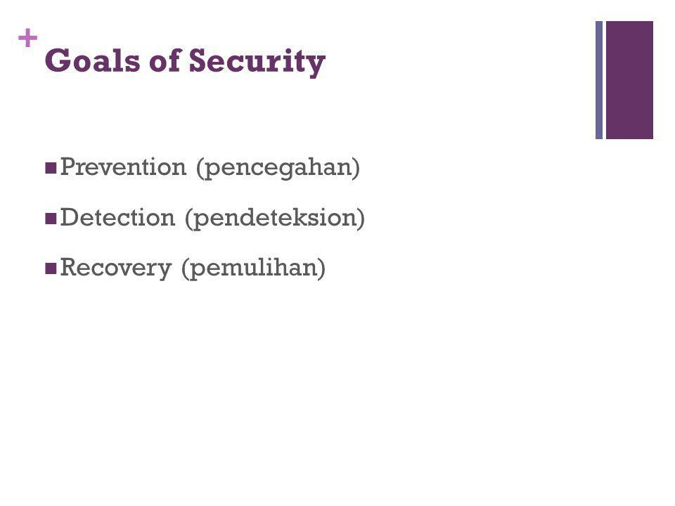 Goals of Security Prevention (pencegahan) Detection (pendeteksion)