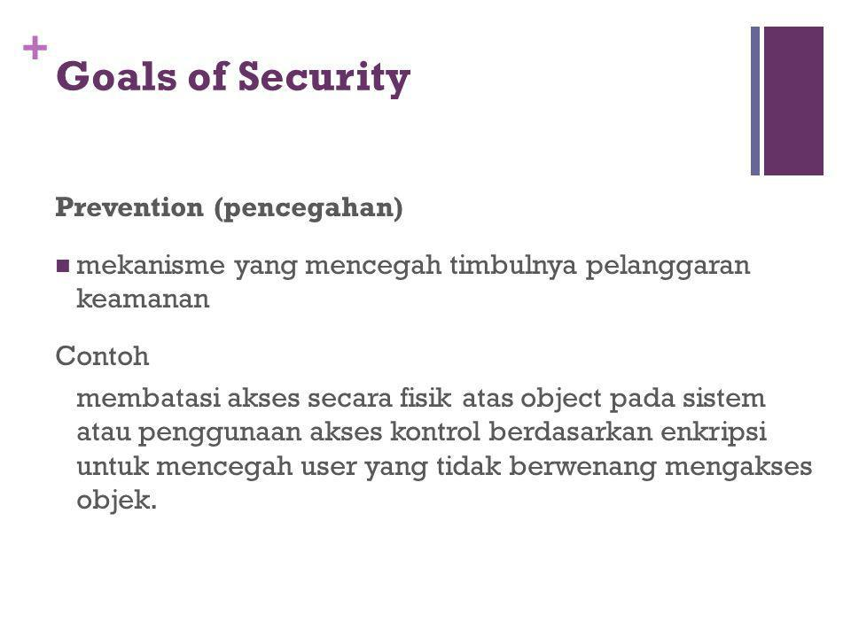 Goals of Security Prevention (pencegahan)