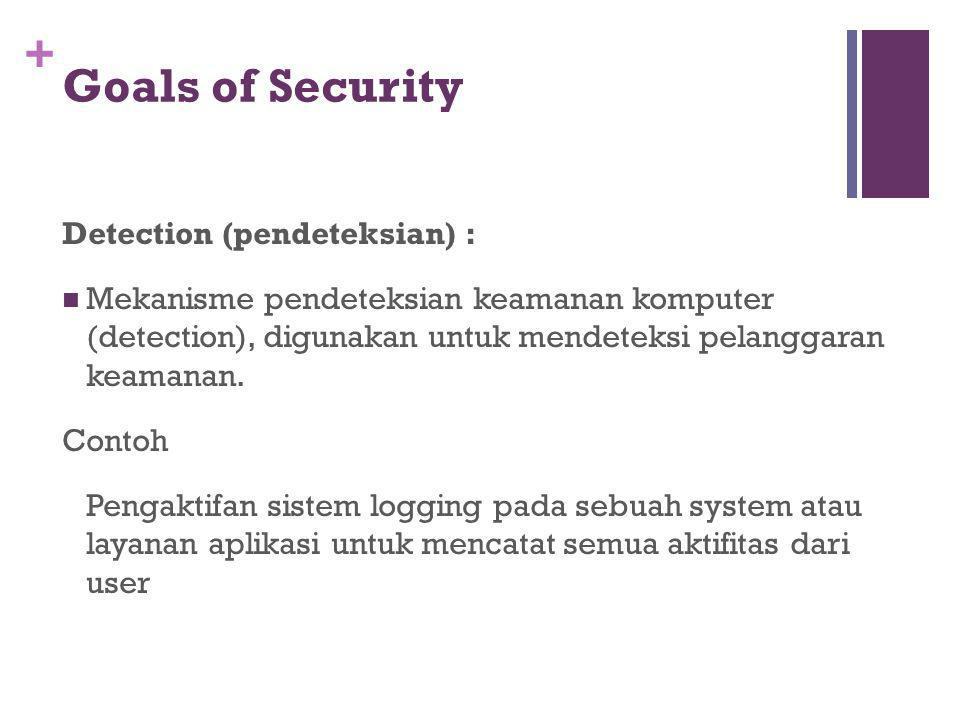 Goals of Security Detection (pendeteksian) :