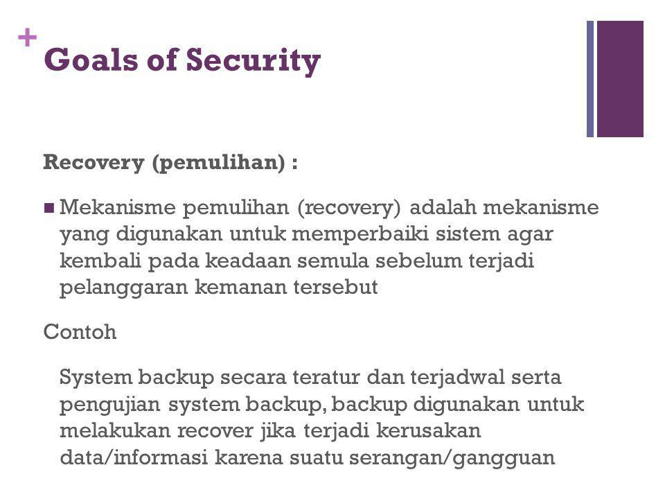 Goals of Security Recovery (pemulihan) :