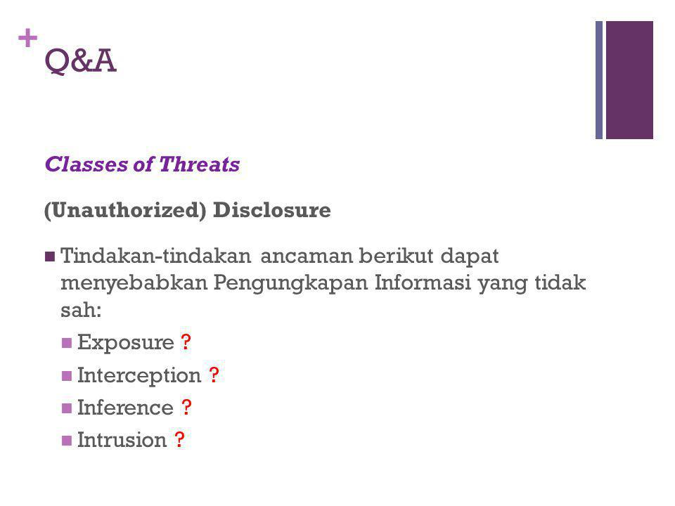 Q&A Classes of Threats (Unauthorized) Disclosure