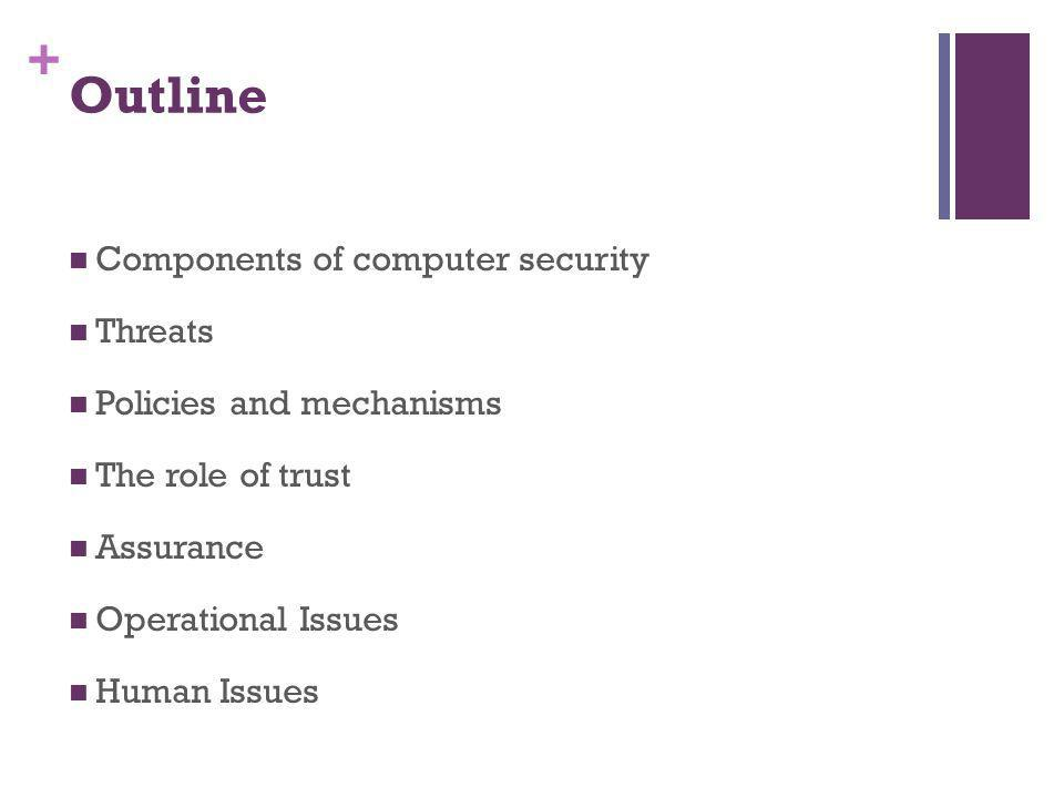 Outline Components of computer security Threats